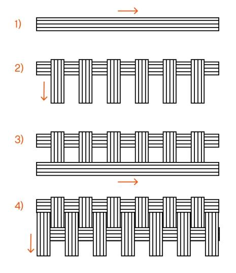 tutorial cesto-01.jpg